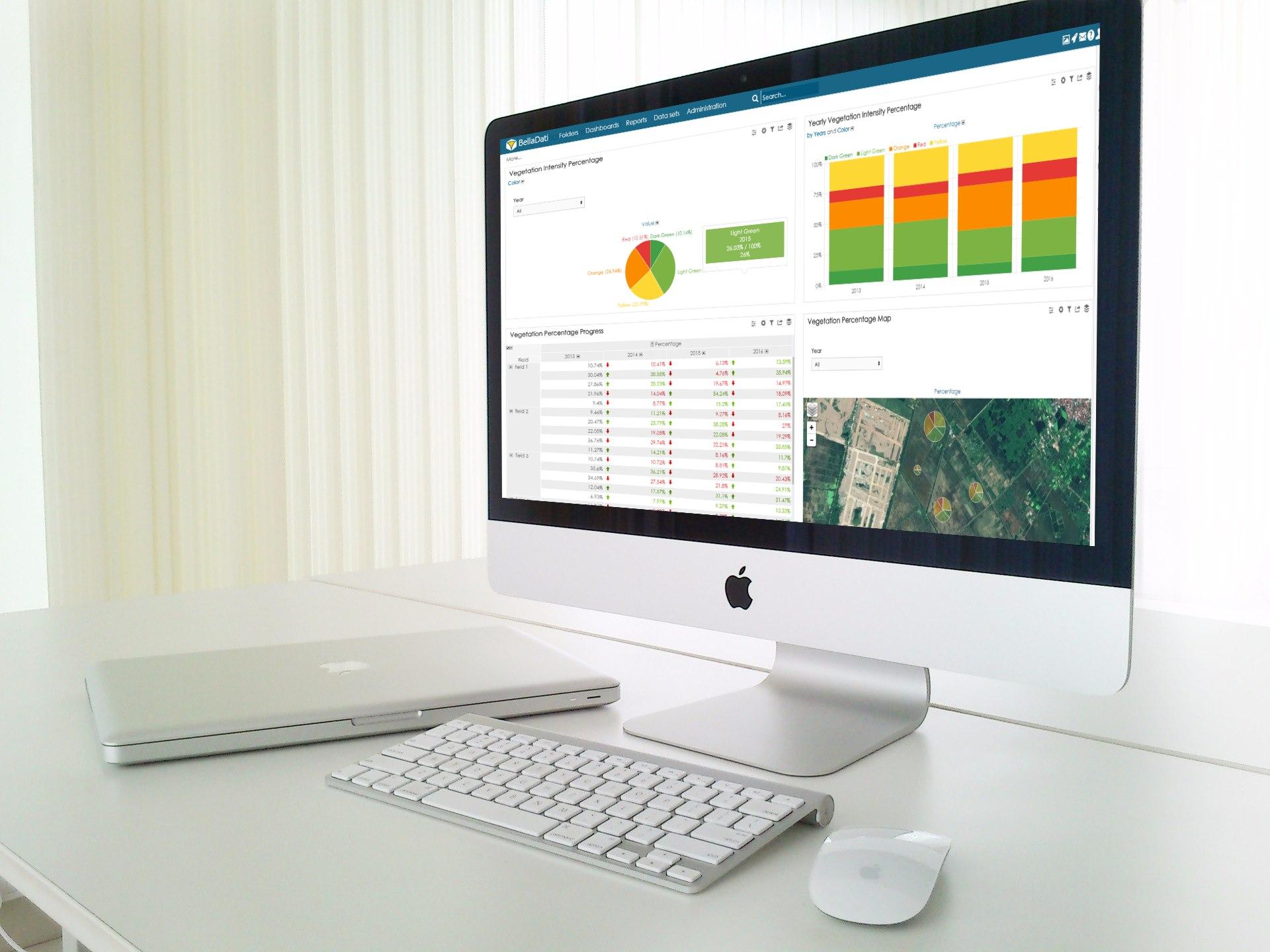 BellaDati NDVI Cameras Analytics